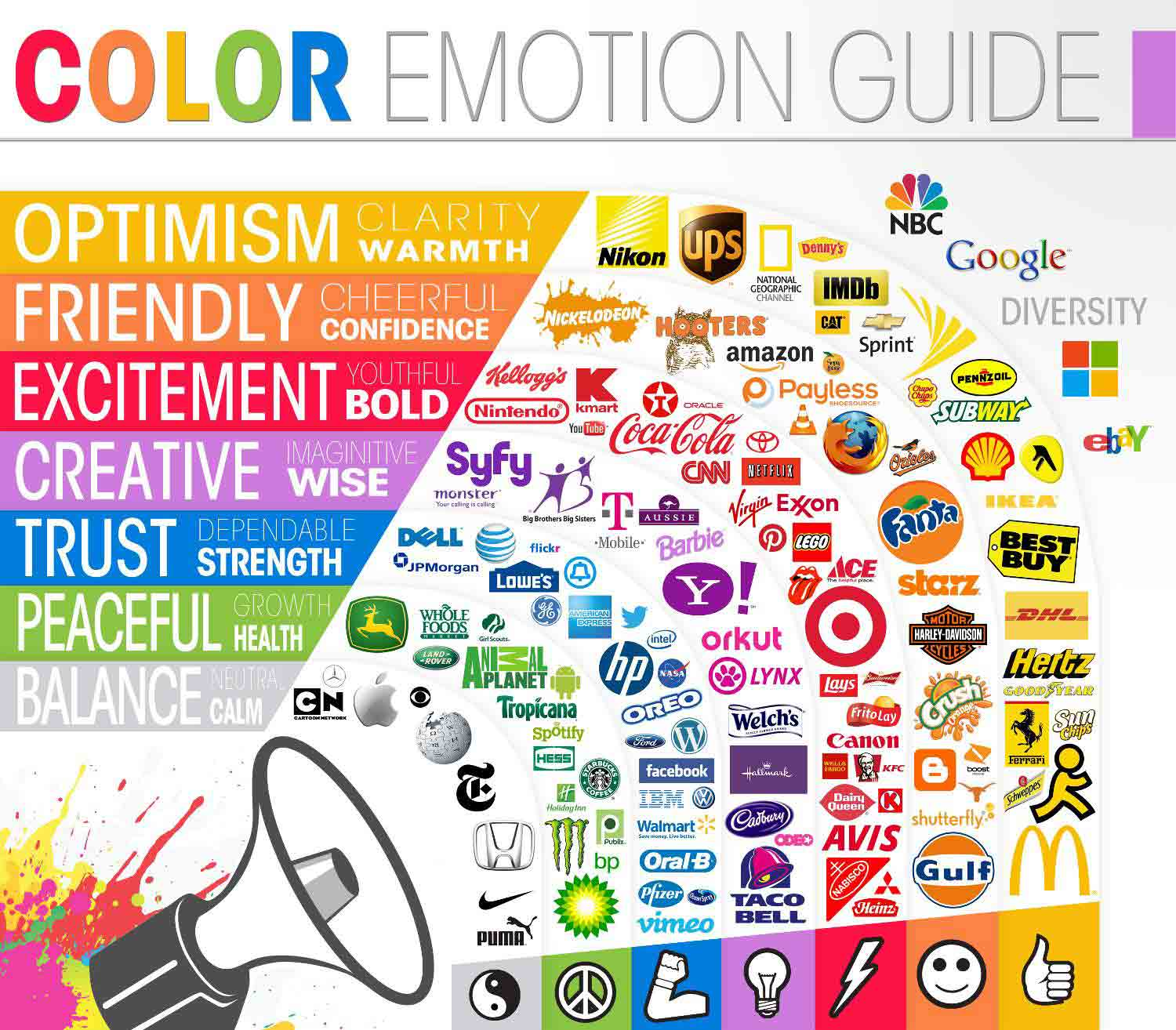 Colour Emotion Guide - Evans Graphics