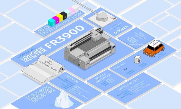 Longier FR3900 Printer, Infographic - Evans Graphics