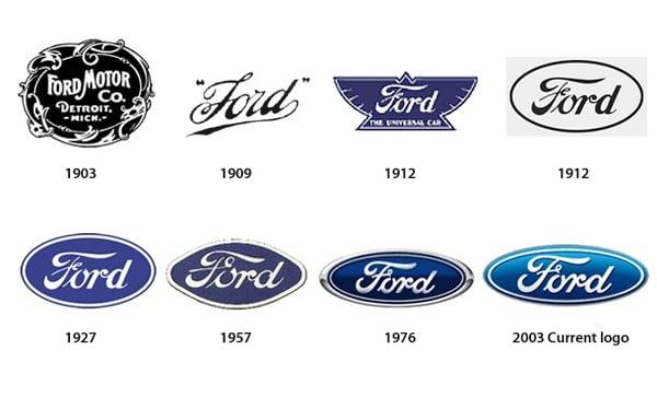 Ford Logo Evolution - Evans Graphics